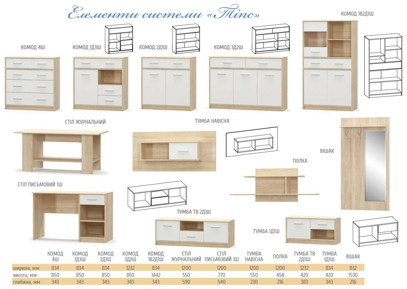 Типс Шкаф 6 дв (Мебель Сервис)